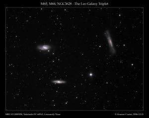 m65_m66_ngc3628_20061221.jpg